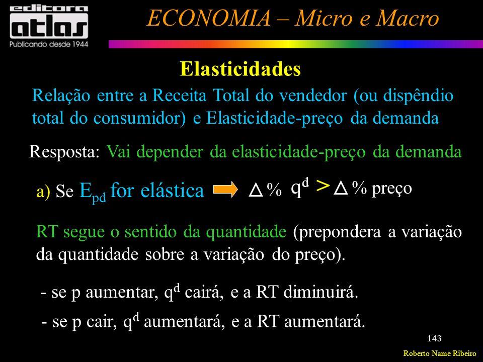 Elasticidades Relação entre a Receita Total do vendedor (ou dispêndio. total do consumidor) e Elasticidade-preço da demanda.