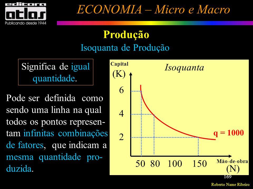 Produção Isoquanta de Produção Significa de igual Isoquanta