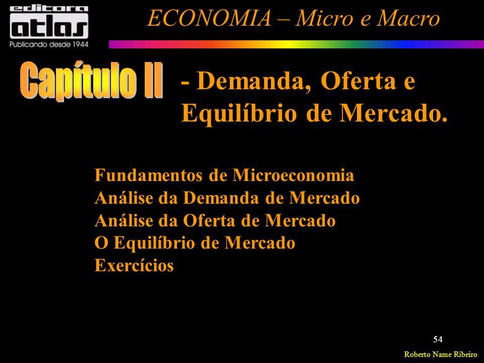 Capítulo II - Demanda, Oferta e Equilíbrio de Mercado.