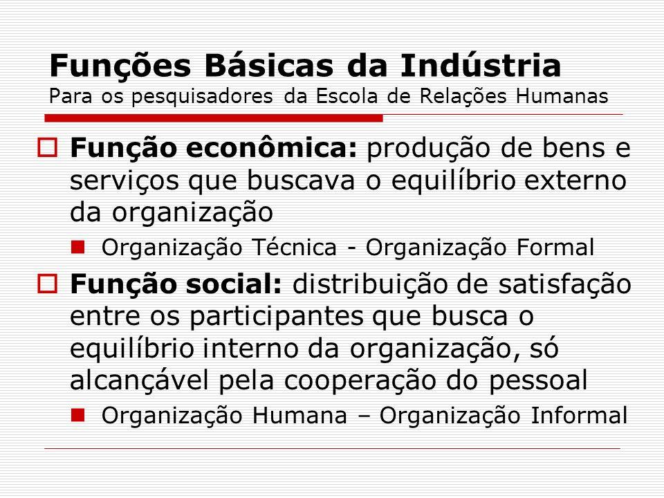Funções Básicas da Indústria Para os pesquisadores da Escola de Relações Humanas
