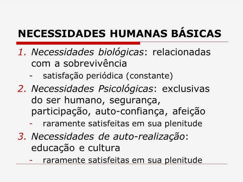 NECESSIDADES HUMANAS BÁSICAS