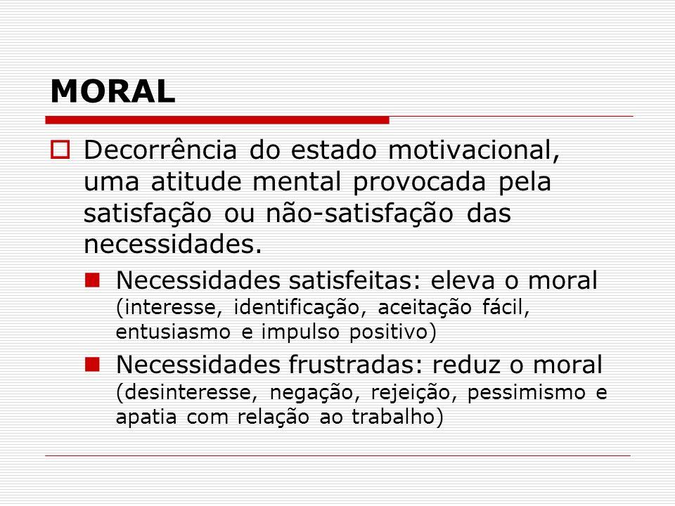 MORAL Decorrência do estado motivacional, uma atitude mental provocada pela satisfação ou não-satisfação das necessidades.