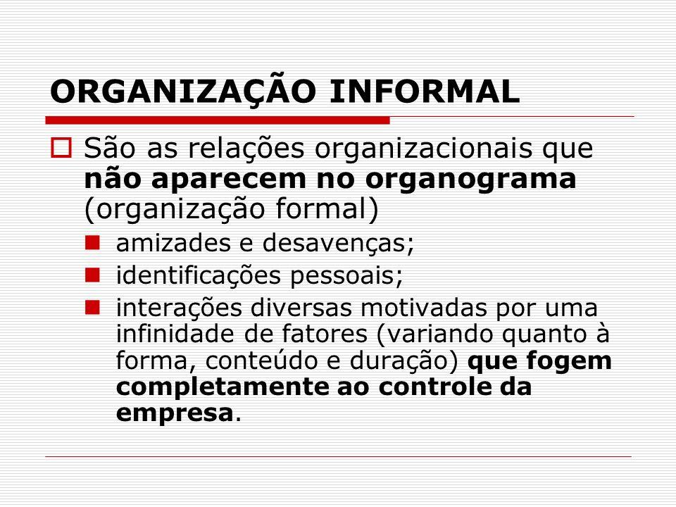 ORGANIZAÇÃO INFORMAL São as relações organizacionais que não aparecem no organograma (organização formal)