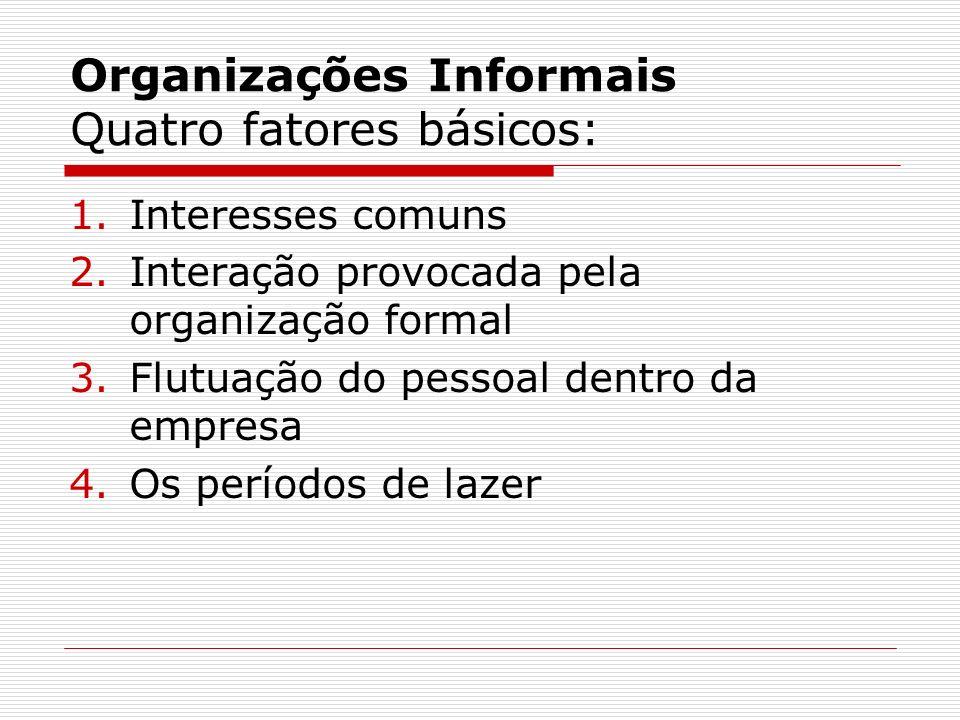 Organizações Informais Quatro fatores básicos: