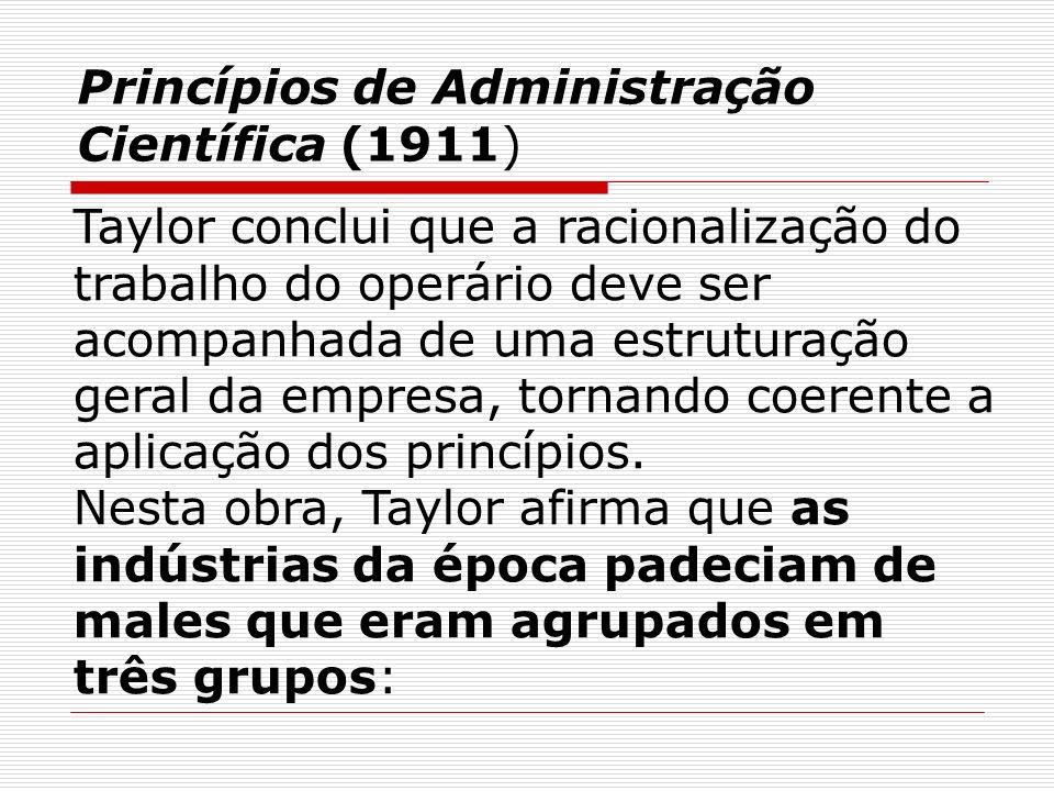 Princípios de Administração Científica (1911)