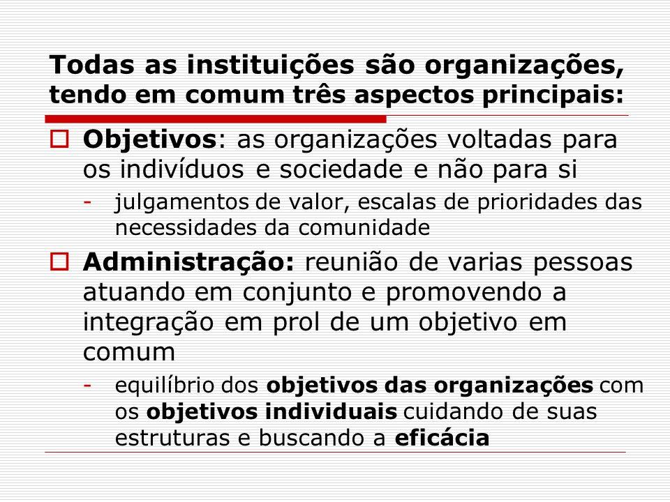 Todas as instituições são organizações, tendo em comum três aspectos principais: