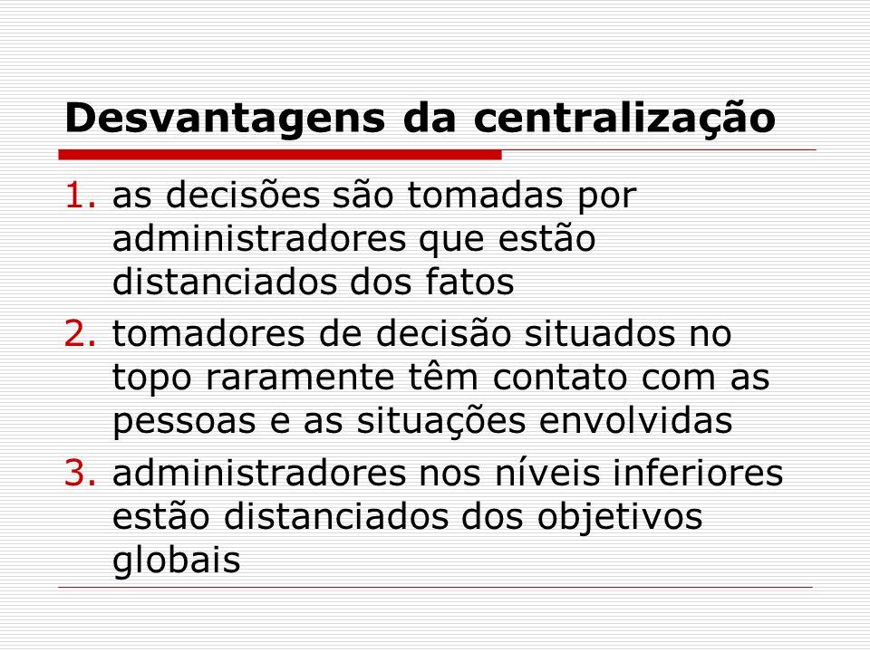 Desvantagens da centralização