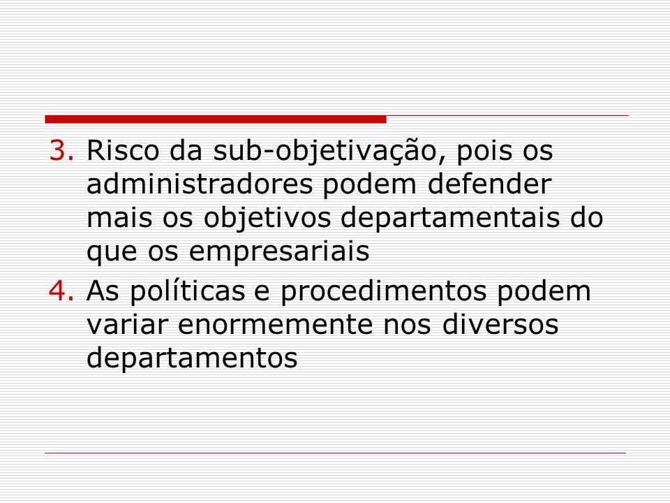 Risco da sub-objetivação, pois os administradores podem defender mais os objetivos departamentais do que os empresariais