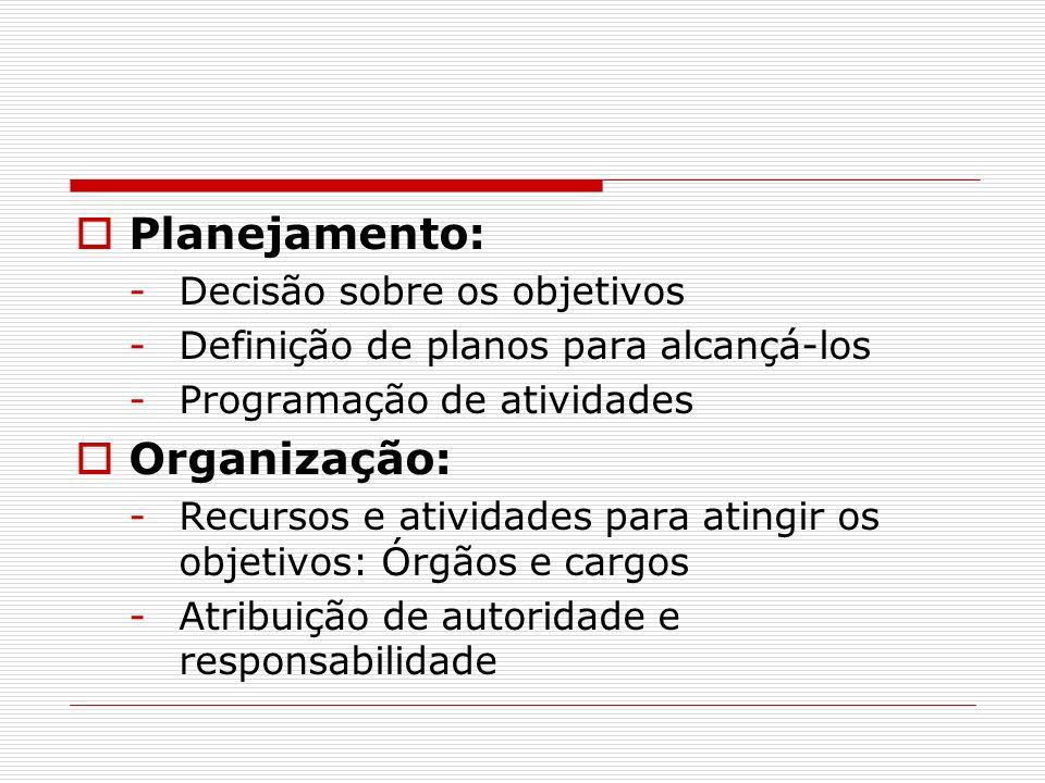 Planejamento: Organização: Decisão sobre os objetivos