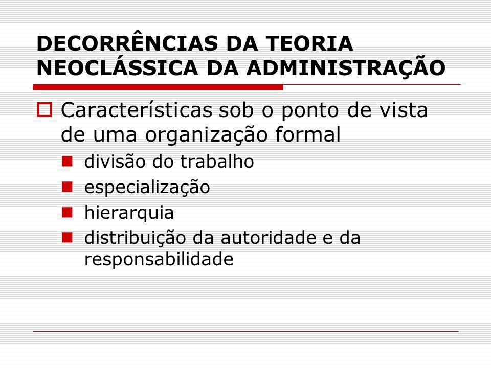 DECORRÊNCIAS DA TEORIA NEOCLÁSSICA DA ADMINISTRAÇÃO