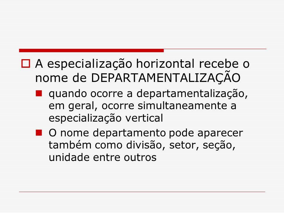 A especialização horizontal recebe o nome de DEPARTAMENTALIZAÇÃO