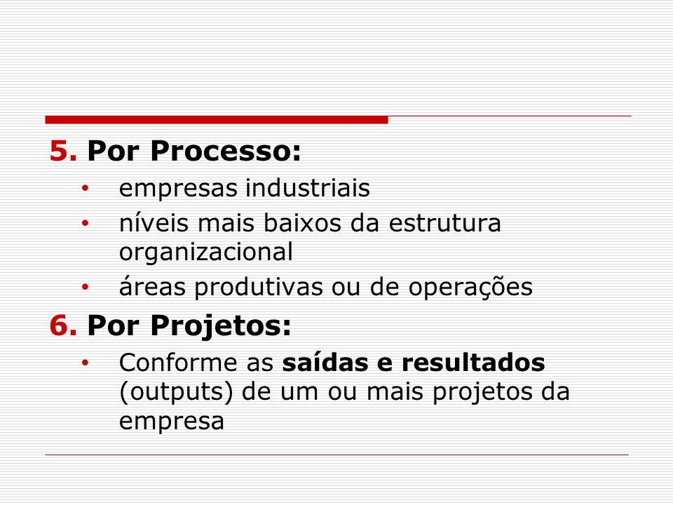 Por Processo: Por Projetos: empresas industriais