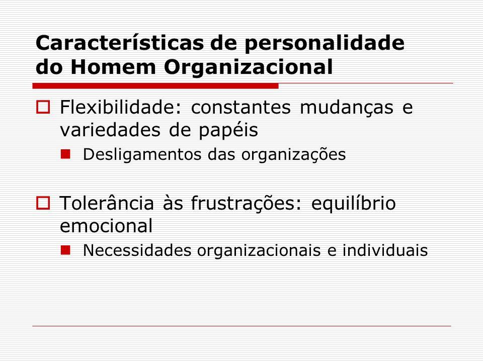 Características de personalidade do Homem Organizacional