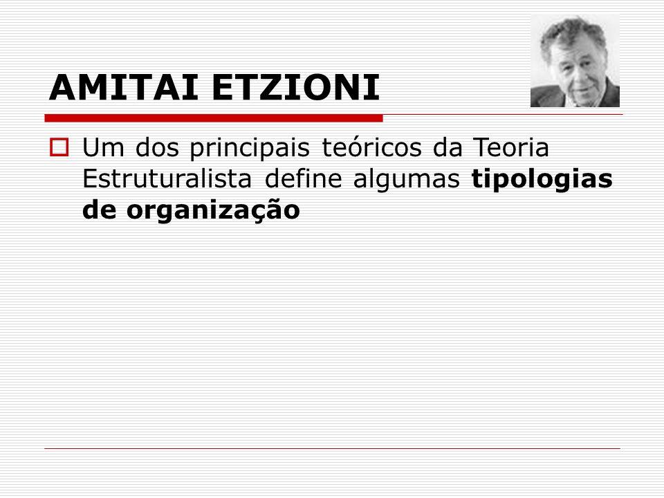 AMITAI ETZIONI Um dos principais teóricos da Teoria Estruturalista define algumas tipologias de organização.