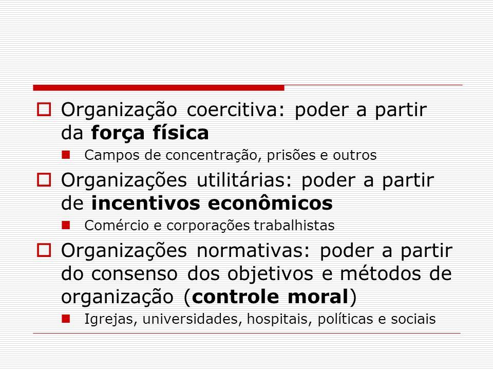 Organização coercitiva: poder a partir da força física