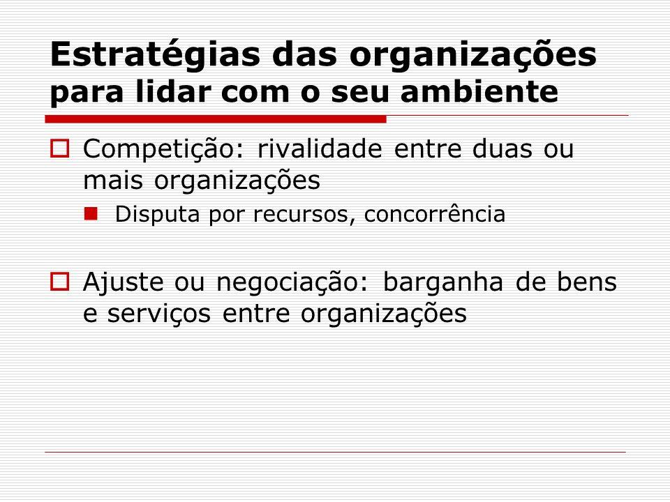 Estratégias das organizações para lidar com o seu ambiente