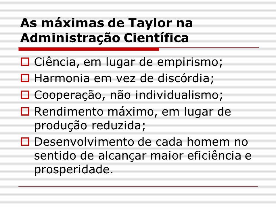As máximas de Taylor na Administração Científica