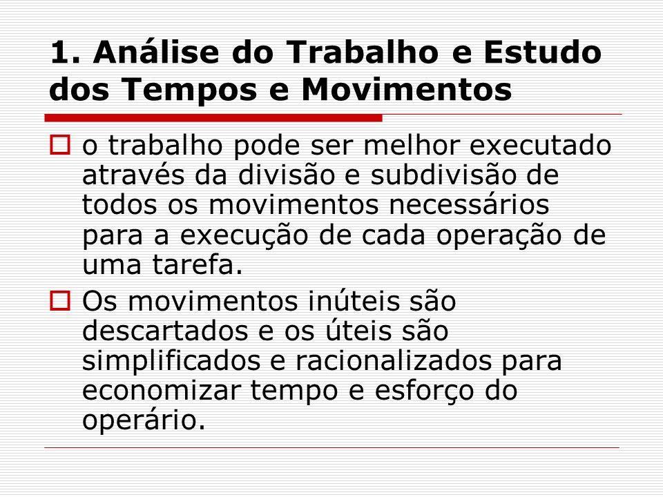 1. Análise do Trabalho e Estudo dos Tempos e Movimentos