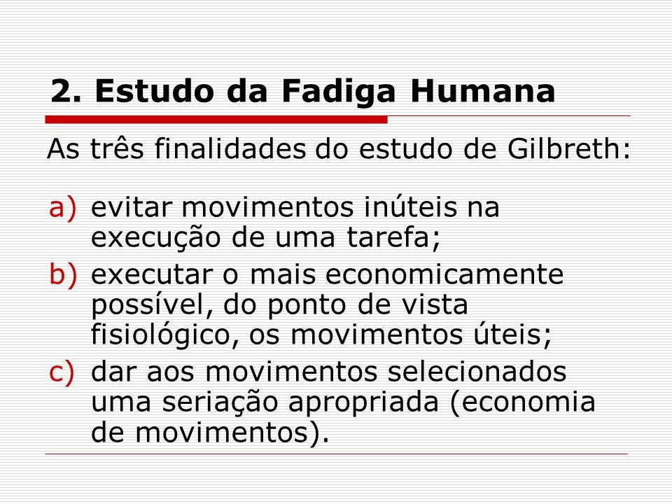 2. Estudo da Fadiga Humana