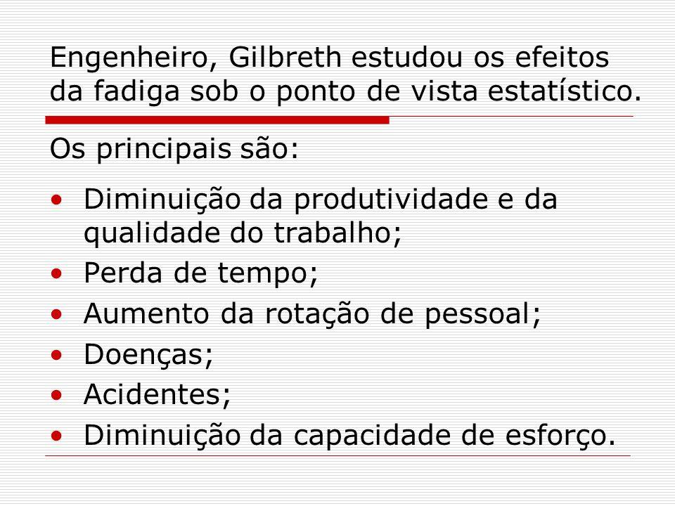 Engenheiro, Gilbreth estudou os efeitos da fadiga sob o ponto de vista estatístico. Os principais são: