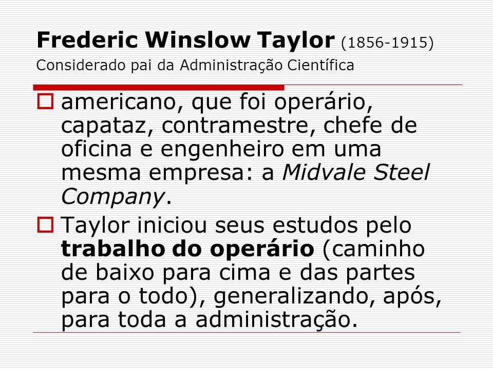 Frederic Winslow Taylor (1856-1915) Considerado pai da Administração Científica
