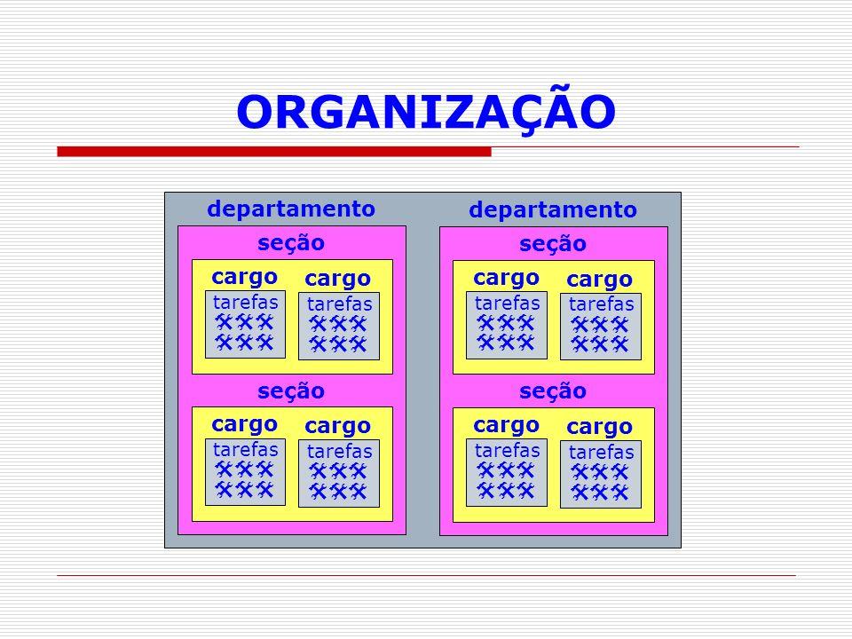 ORGANIZAÇÃO  tarefas cargo seção departamento