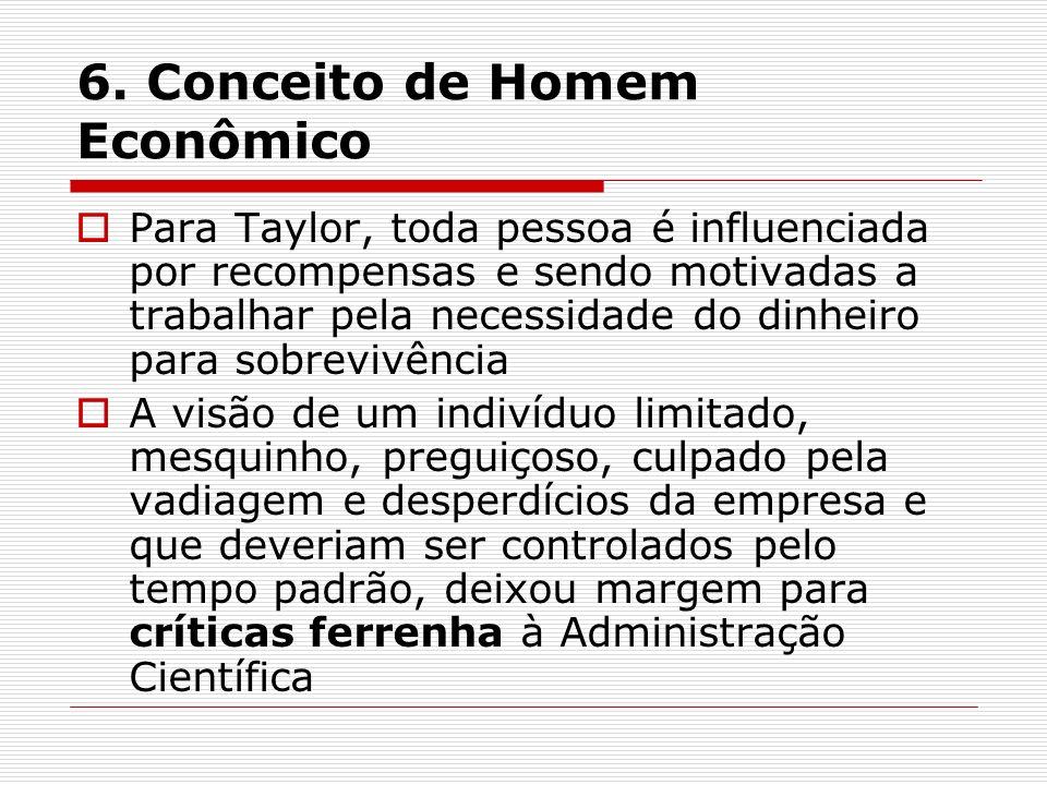 6. Conceito de Homem Econômico