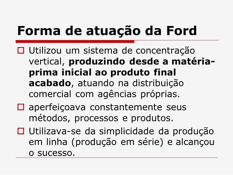 Forma de atuação da Ford