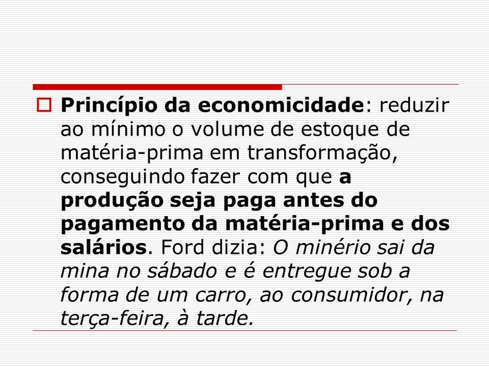 Princípio da economicidade: reduzir ao mínimo o volume de estoque de matéria-prima em transformação, conseguindo fazer com que a produção seja paga antes do pagamento da matéria-prima e dos salários.