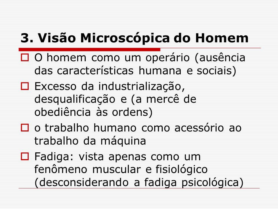 3. Visão Microscópica do Homem