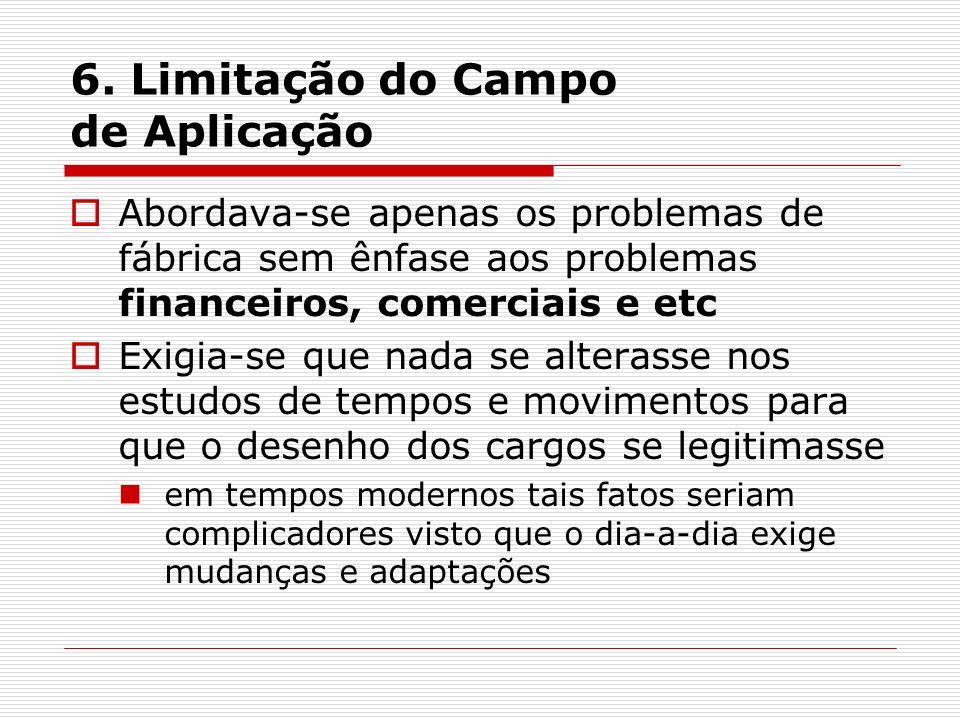 6. Limitação do Campo de Aplicação