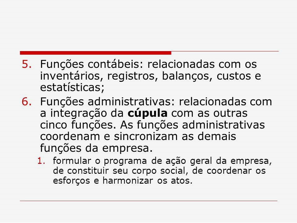Funções contábeis: relacionadas com os inventários, registros, balanços, custos e estatísticas;