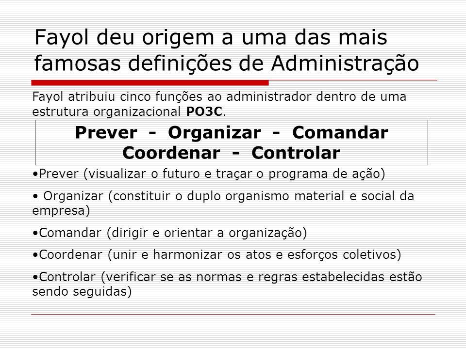 Fayol deu origem a uma das mais famosas definições de Administração