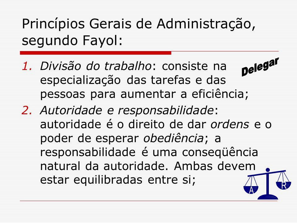 Princípios Gerais de Administração, segundo Fayol: