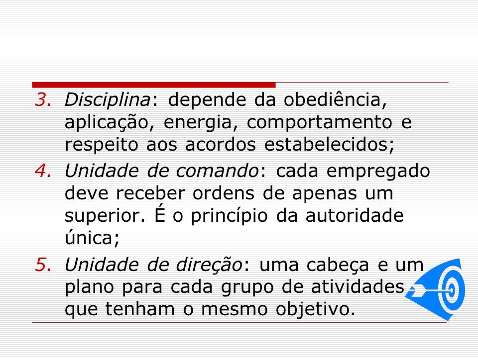 Disciplina: depende da obediência, aplicação, energia, comportamento e respeito aos acordos estabelecidos;