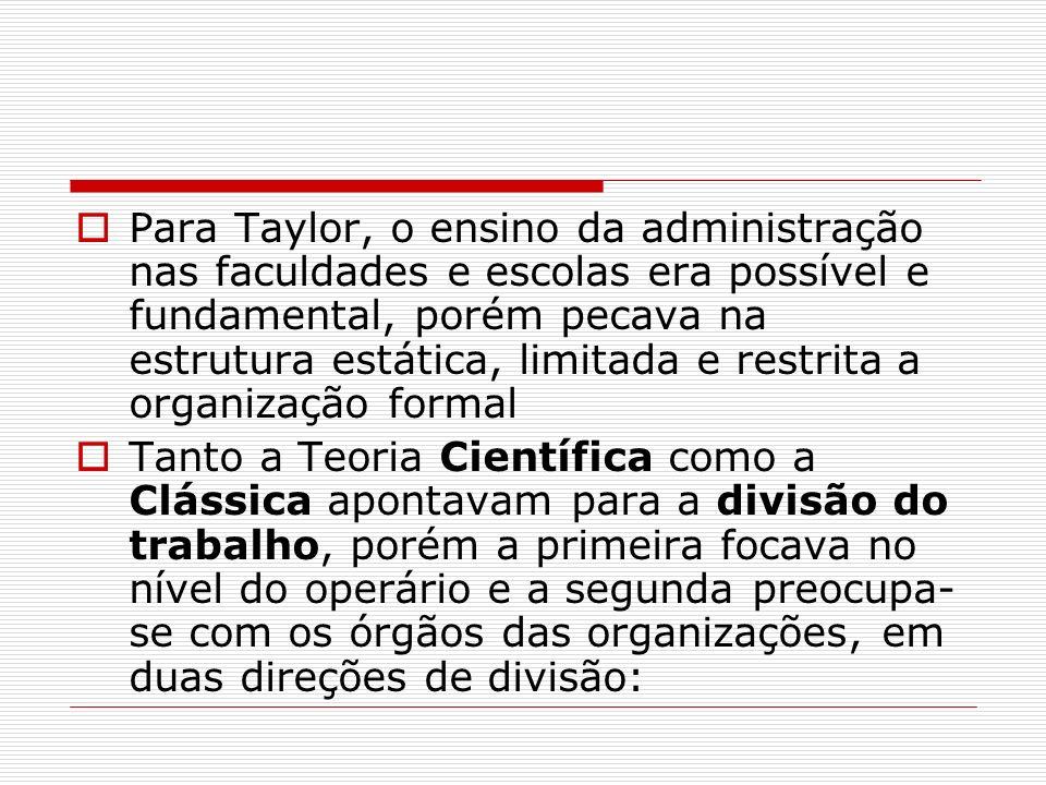 Para Taylor, o ensino da administração nas faculdades e escolas era possível e fundamental, porém pecava na estrutura estática, limitada e restrita a organização formal