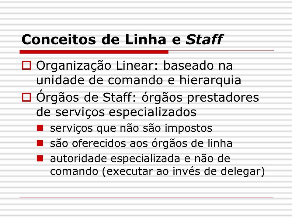 Conceitos de Linha e Staff