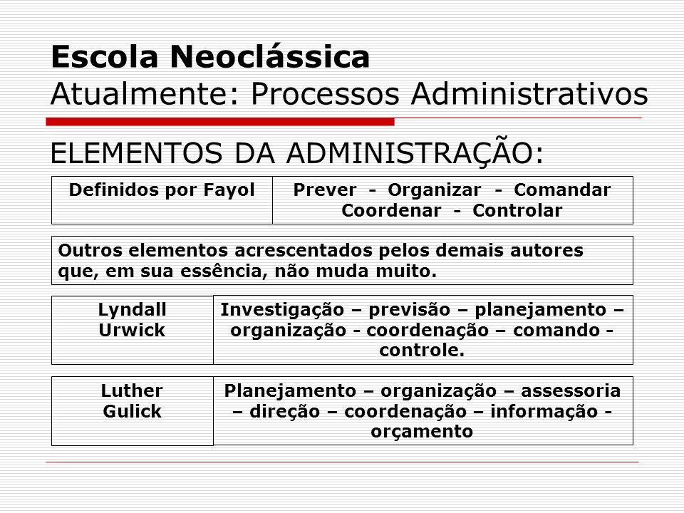 Escola Neoclássica Atualmente: Processos Administrativos