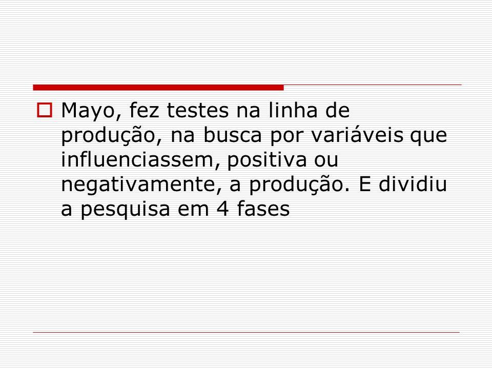 Mayo, fez testes na linha de produção, na busca por variáveis que influenciassem, positiva ou negativamente, a produção.