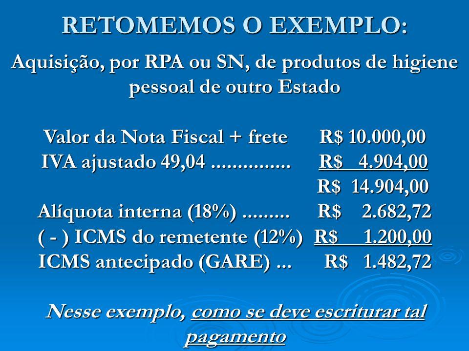 RETOMEMOS O EXEMPLO:Aquisição, por RPA ou SN, de produtos de higiene pessoal de outro Estado. Valor da Nota Fiscal + frete R$ 10.000,00.