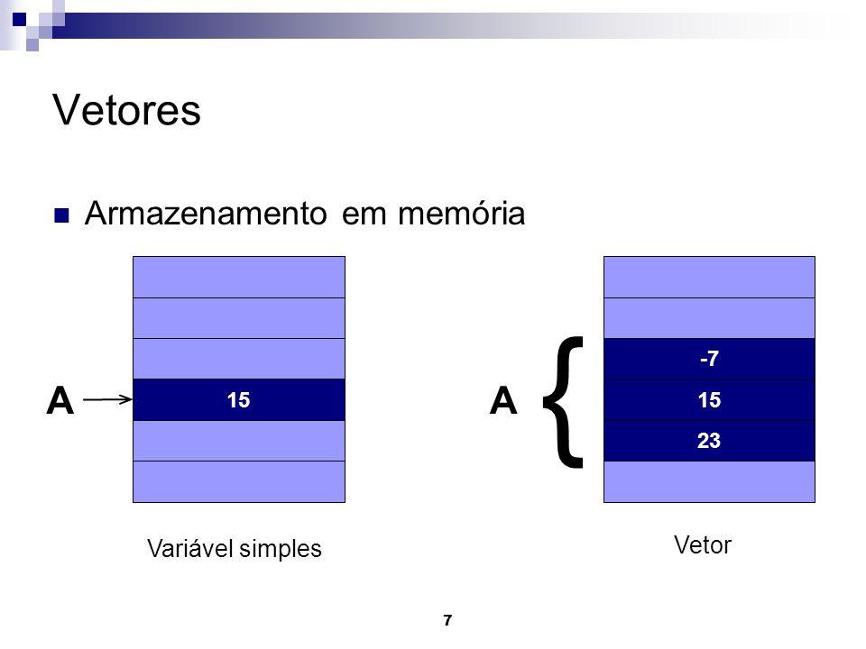 { Vetores A A Armazenamento em memória Vetor Variável simples 15 -7 15