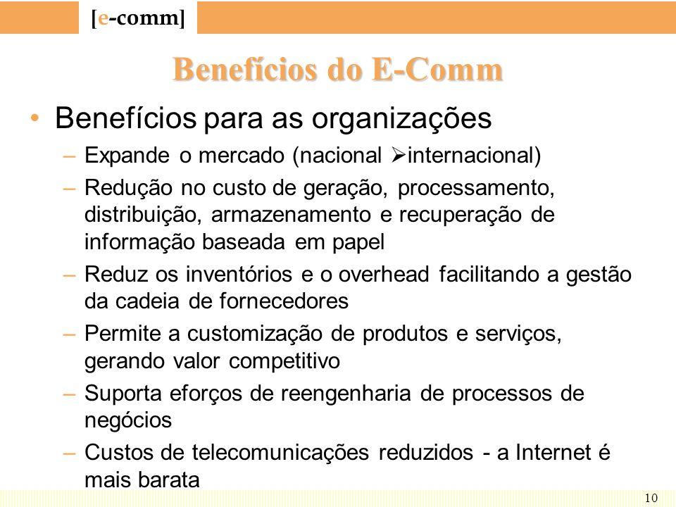 Benefícios do E-Comm Benefícios para as organizações