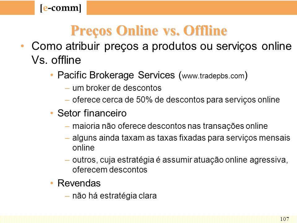Preços Online vs. Offline