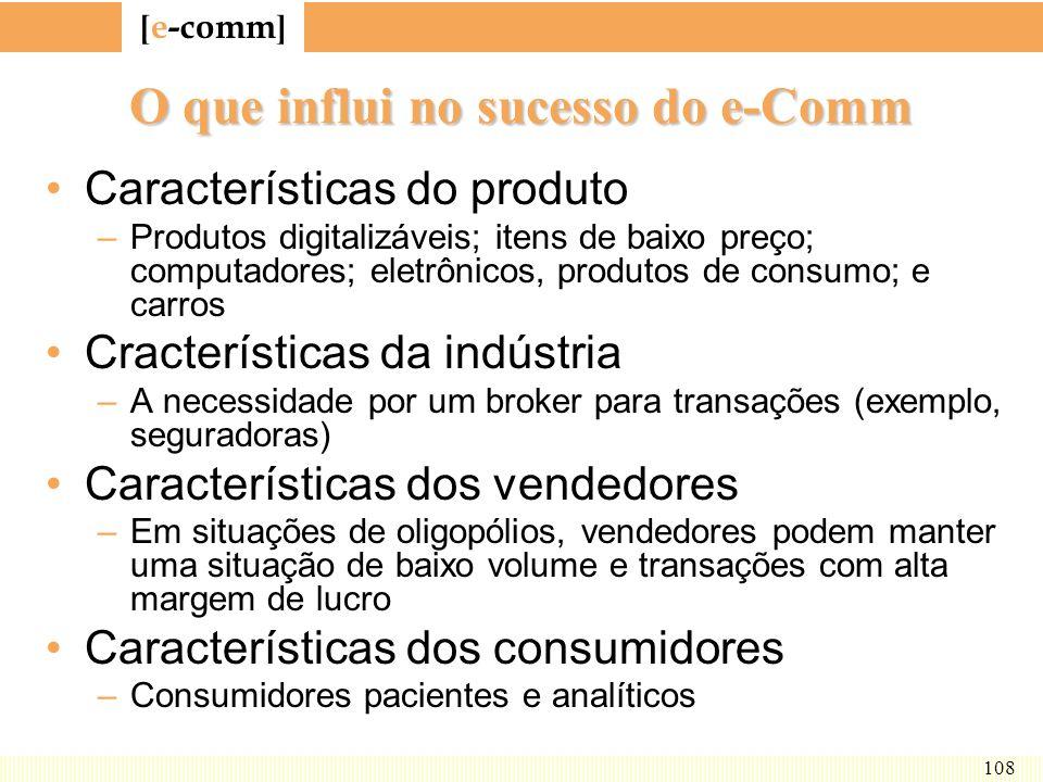 O que influi no sucesso do e-Comm