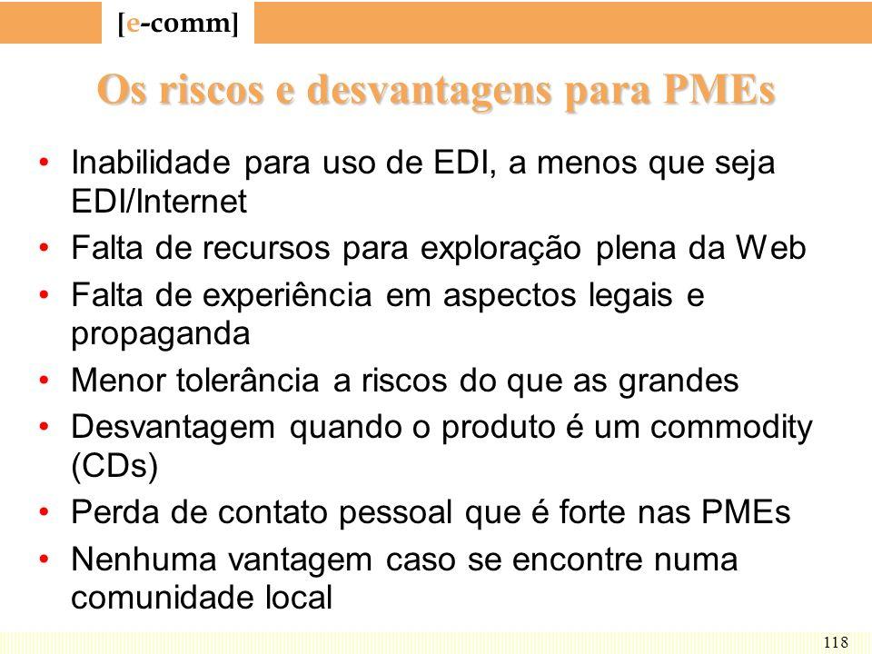 Os riscos e desvantagens para PMEs