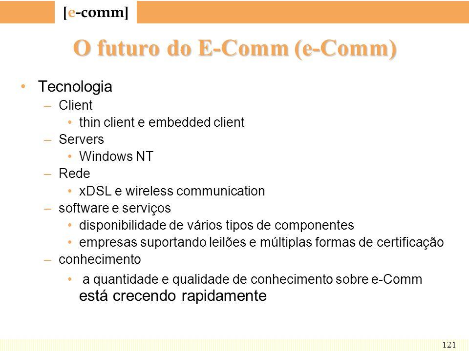 O futuro do E-Comm (e-Comm)