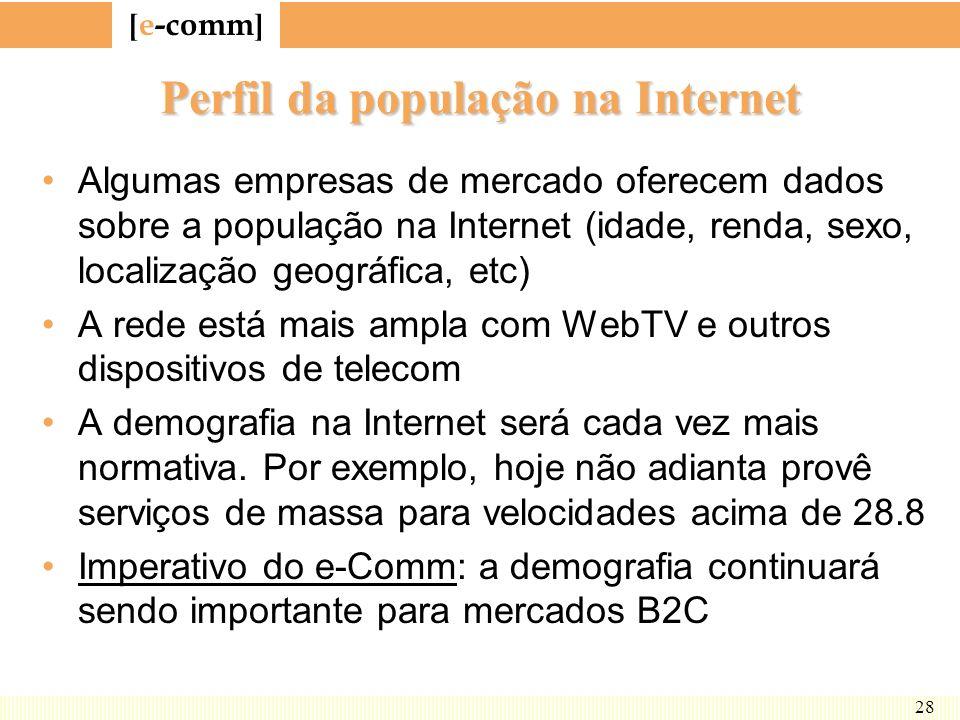 Perfil da população na Internet