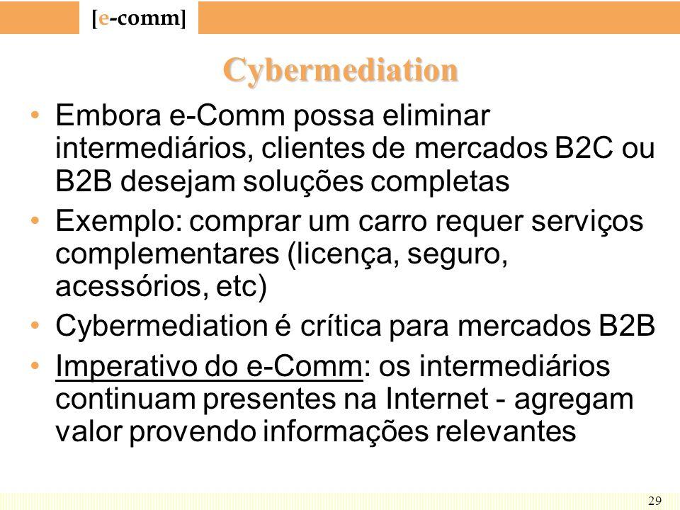 Cybermediation Embora e-Comm possa eliminar intermediários, clientes de mercados B2C ou B2B desejam soluções completas.