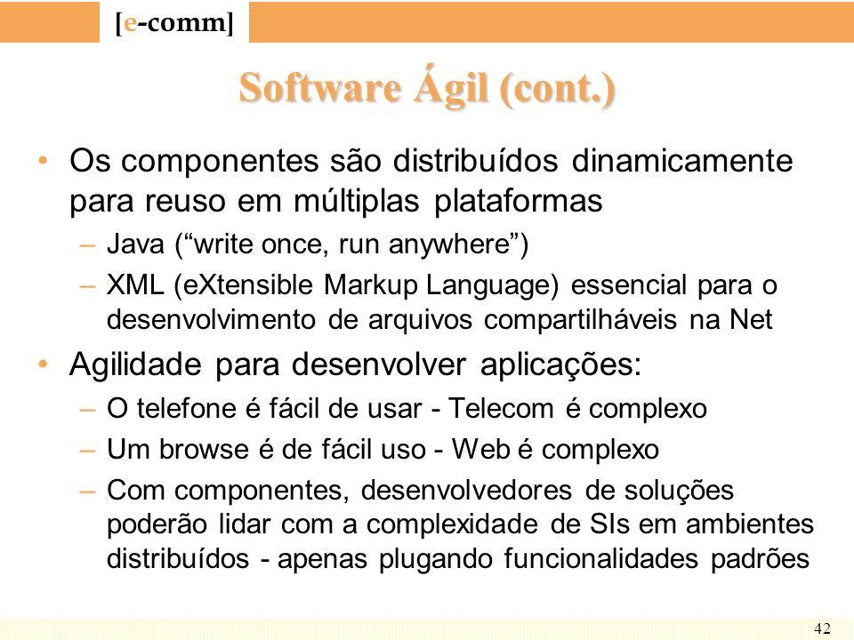 Software Ágil (cont.) Os componentes são distribuídos dinamicamente para reuso em múltiplas plataformas.