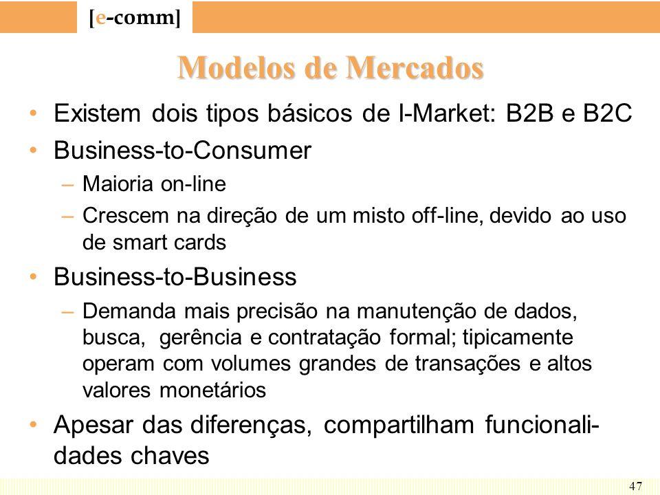 Modelos de Mercados Existem dois tipos básicos de I-Market: B2B e B2C